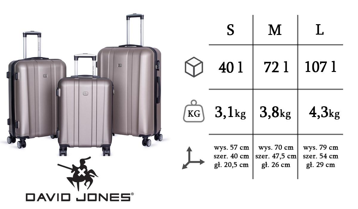 Zestaw walizek podróżnych 3w1 David Jones
